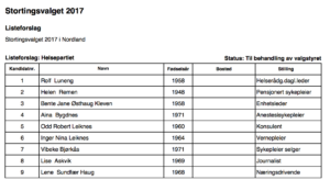 Helsepartiets liste i Nordland 2017